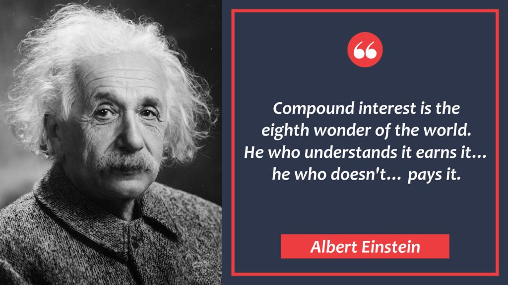 Compound Interest Explained 2